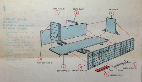 Borax Wagon Instructions Narrow Gauge Modeling Co
